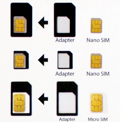 For iPhone 5 Micro / Nano SIM Adapter Black